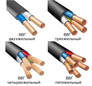 Эксплуатационные параметры кабеля ВВГ