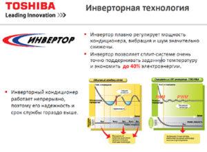 Конструкционные особенности инверторных сплит-систем