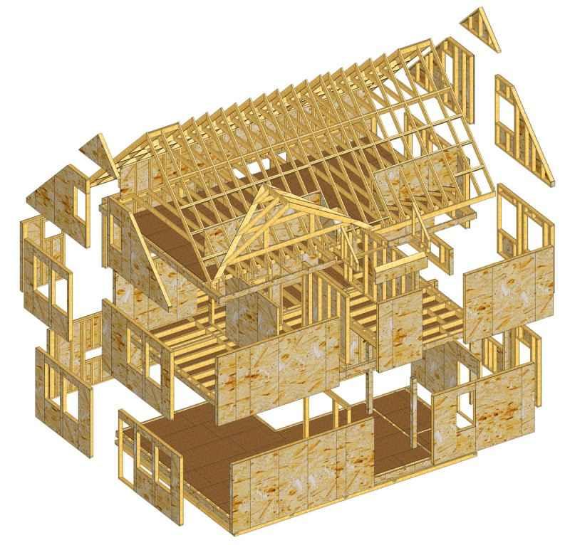 Строительство дома по скандинавской технологии